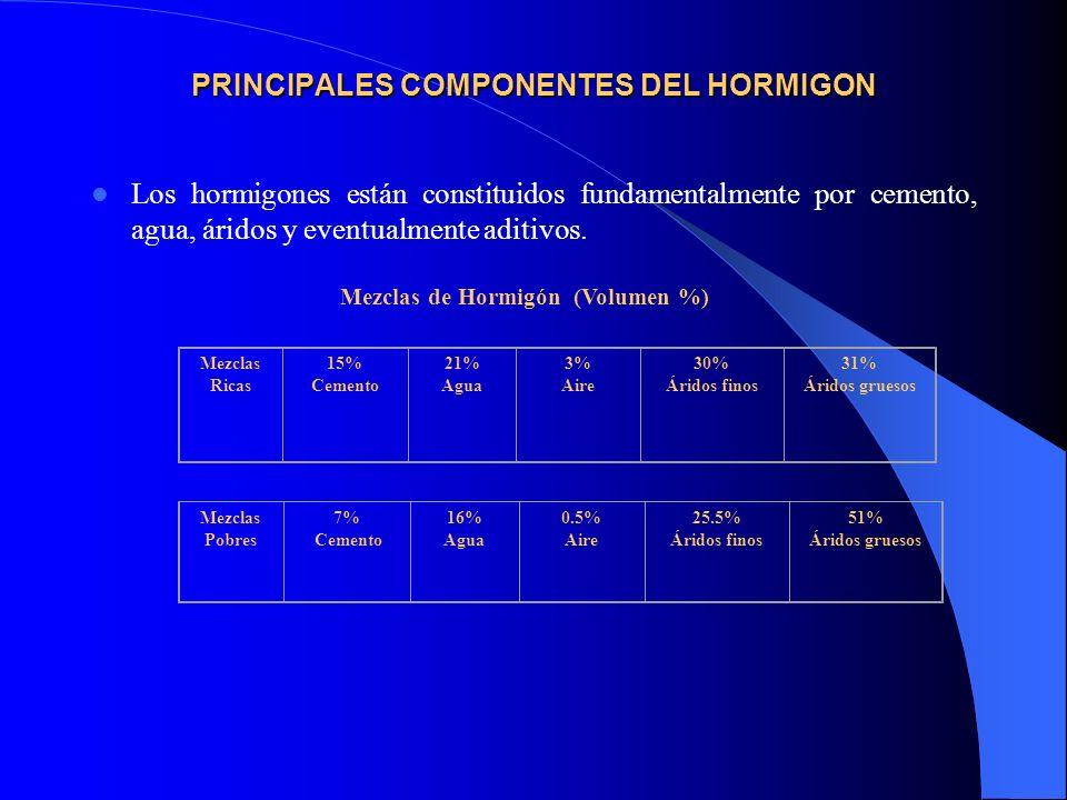 PRINCIPALES COMPONENTES DEL HORMIGON Los hormigones están constituidos fundamentalmente por cemento, agua, áridos y eventualmente aditivos. Mezclas Ri