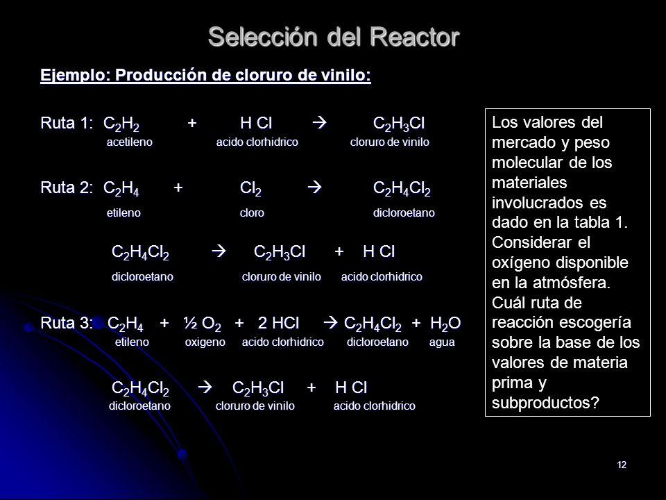 12 Selección del Reactor Ejemplo: Producción de cloruro de vinilo: Ruta 1: C 2 H 2 + H Cl C 2 H 3 Cl acetileno acido clorhidrico cloruro de vinilo Rut