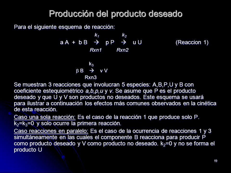 19 Para el siguiente esquema de reacción: k 1 k 2 k 1 k 2 a A + b B p P u U(Reaccion 1) Rxn1 Rxn2 Rxn1 Rxn2 k 3 k 3 B v V B v V Rxn3 Rxn3 Se muestran