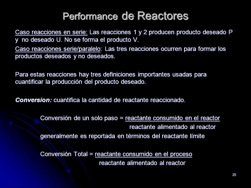 20 Caso reacciones en serie: Las reacciones 1 y 2 producen producto deseado P y no deseado U. No se forma el producto V. Caso reacciones serie/paralel