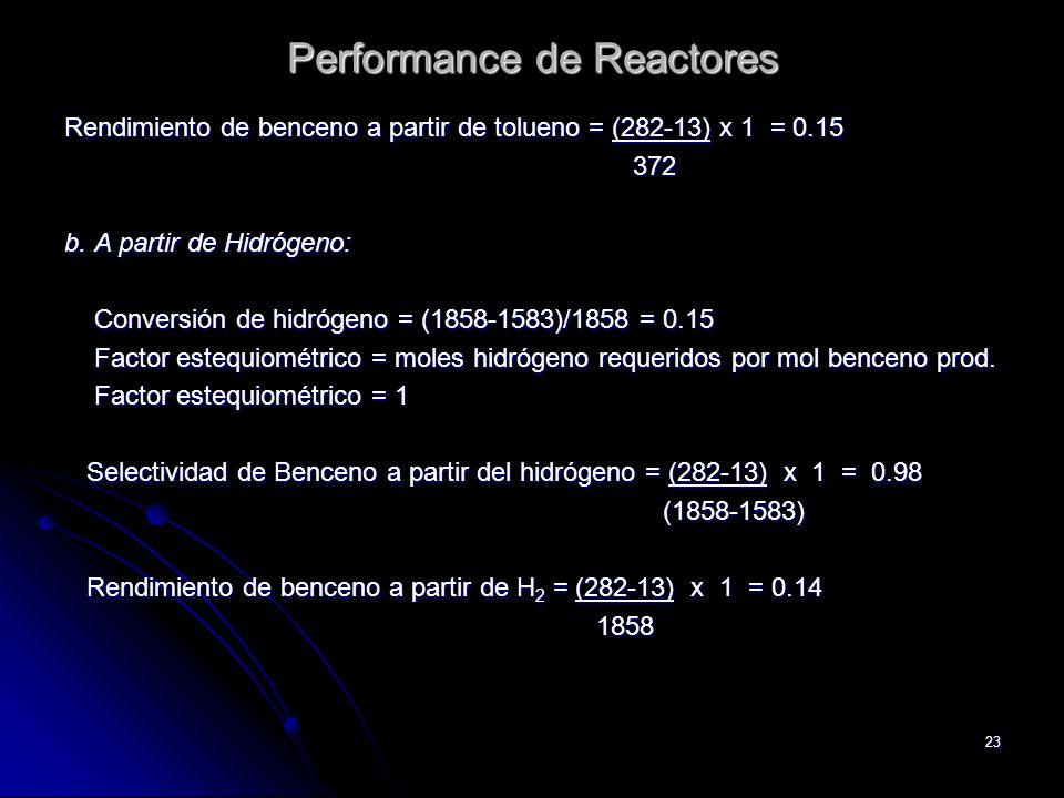 23 Performance de Reactores Rendimiento de benceno a partir de tolueno = (282-13) x 1 = 0.15 372 372 b. A partir de Hidrógeno: Conversión de hidrógeno