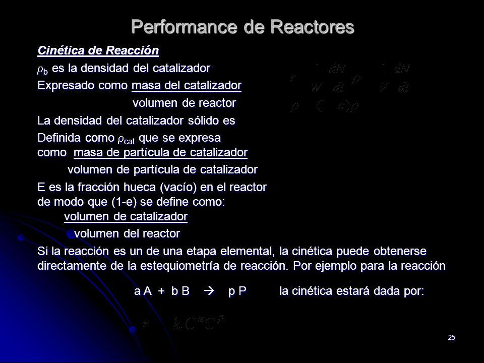 25 Cinética de Reacción b es la densidad del catalizador b es la densidad del catalizador Expresado como masa del catalizador volumen de reactor volum