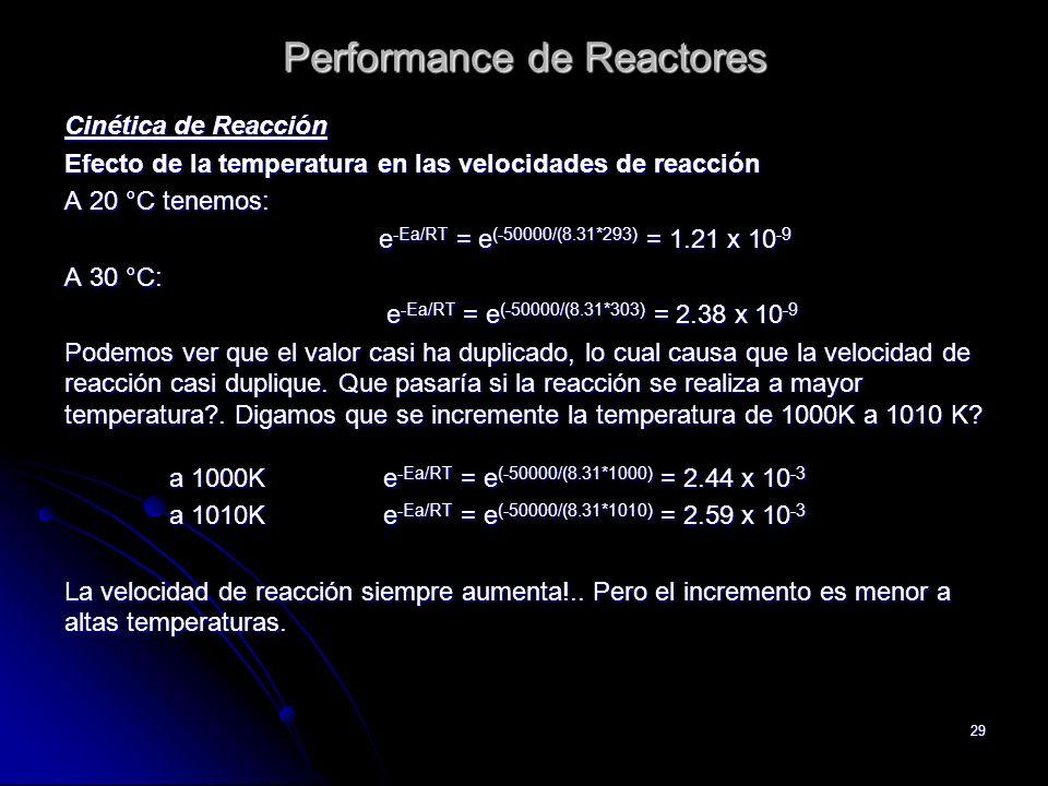 29 Performance de Reactores Cinética de Reacción Efecto de la temperatura en las velocidades de reacción A 20 °C tenemos: e -Ea/RT = e (-50000/(8.31*2