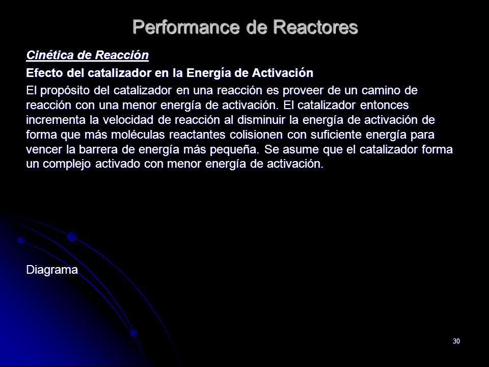 30 Performance de Reactores Cinética de Reacción Efecto del catalizador en la Energía de Activación El propósito del catalizador en una reacción es pr