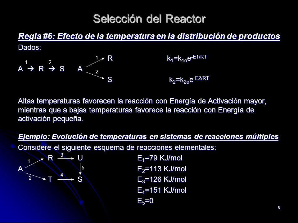 8 Selección del Reactor Regla #6: Efecto de la temperatura en la distribución de productos Dados: Rk 1 =k 1o e -E1/RT A R SA S k 2 =k 2o e -E2/RT Alta