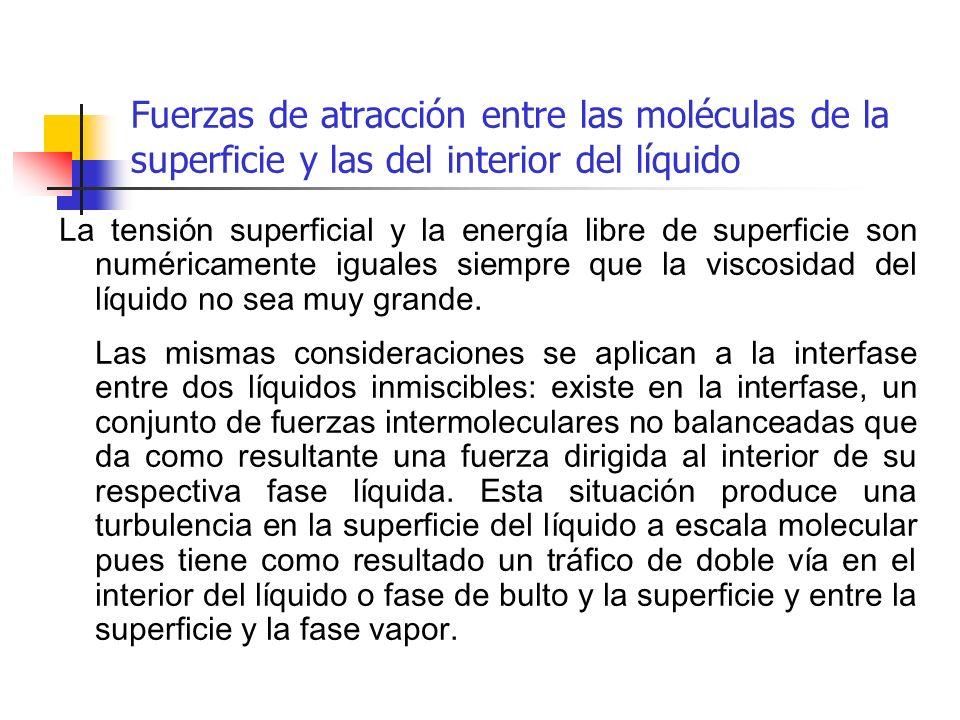 Fuerzas de atracción entre las moléculas de la superficie y las del interior del líquido La tensión superficial y la energía libre de superficie son n