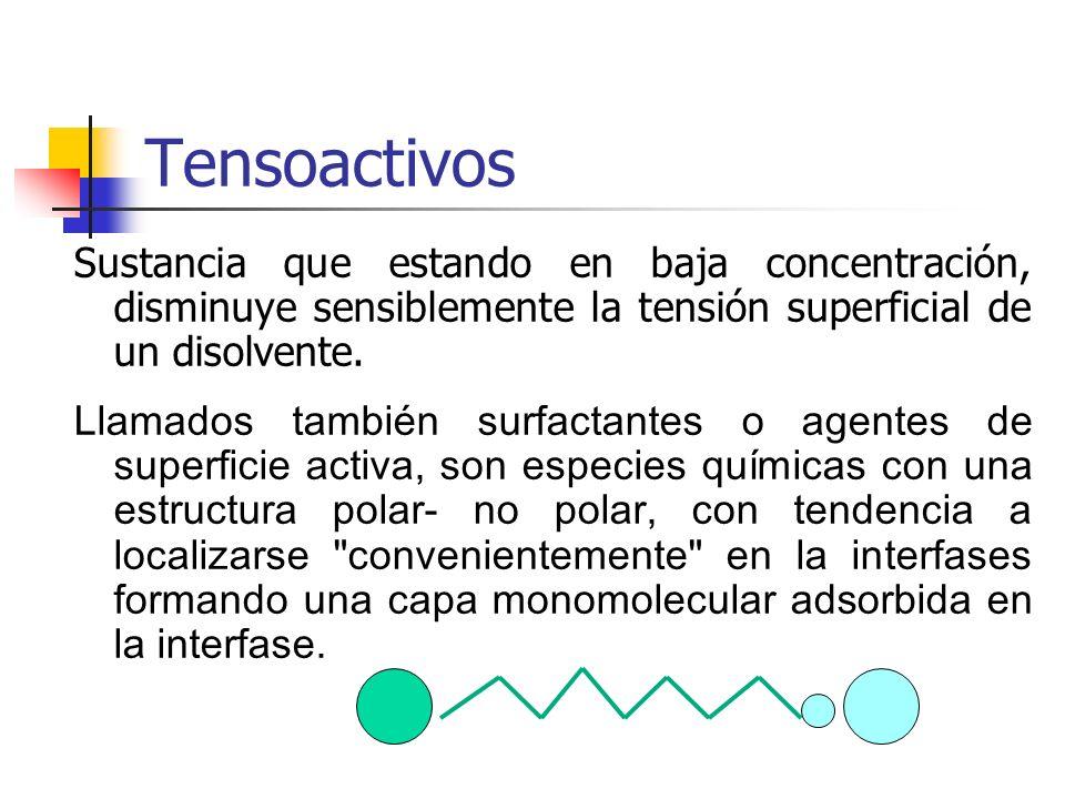 Tensoactivos Sustancia que estando en baja concentración, disminuye sensiblemente la tensión superficial de un disolvente. Llamados también surfactant