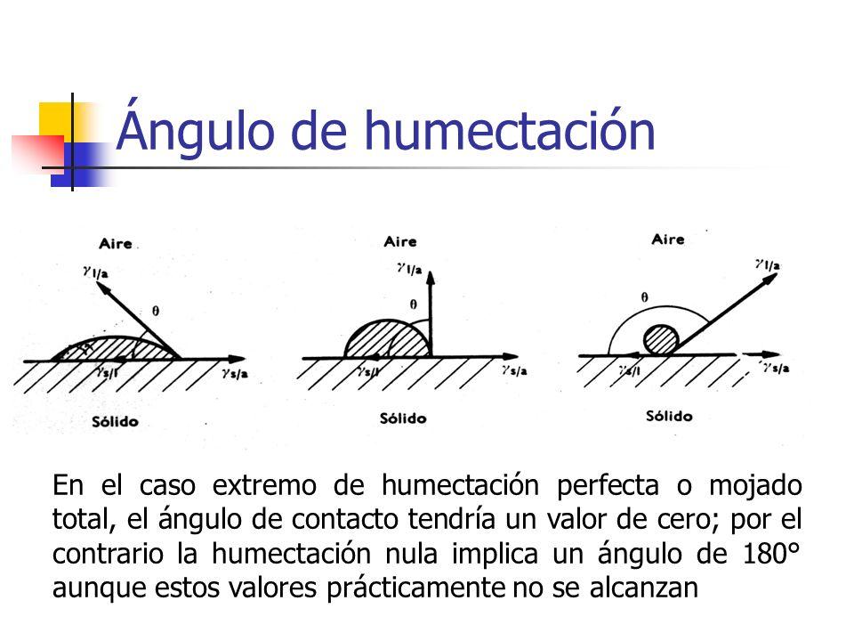 Ángulo de humectación En el caso extremo de humectación perfecta o mojado total, el ángulo de contacto tendría un valor de cero; por el contrario la h