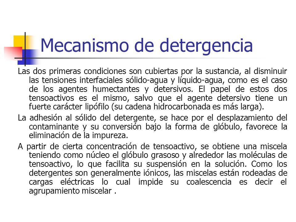 Mecanismo de detergencia Las dos primeras condiciones son cubiertas por la sustancia, al disminuir las tensiones interfaciales sólido-agua y líquido-a