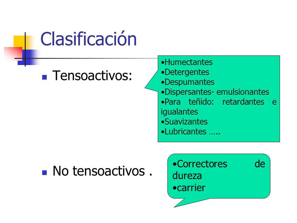 Clasificación Tensoactivos: No tensoactivos. Humectantes Detergentes Despumantes Dispersantes- emulsionantes Para teñido: retardantes e igualantes Sua