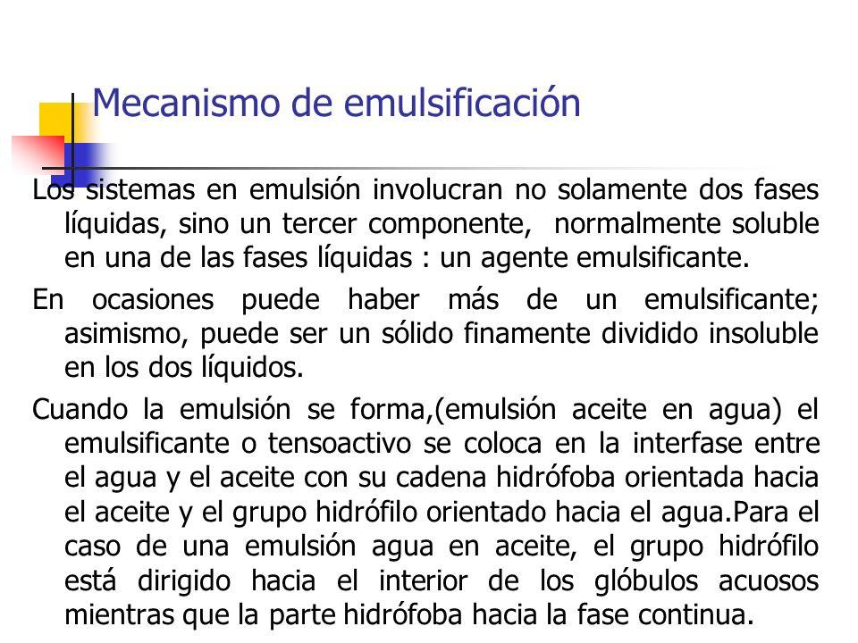 Mecanismo de emulsificación Los sistemas en emulsión involucran no solamente dos fases líquidas, sino un tercer componente, normalmente soluble en una