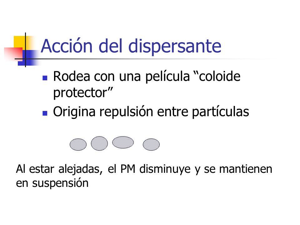 Acción del dispersante Rodea con una película coloide protector Origina repulsión entre partículas Al estar alejadas, el PM disminuye y se mantienen e
