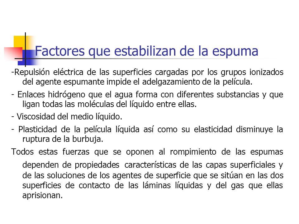 Factores que estabilizan de la espuma -Repulsión eléctrica de las superficies cargadas por los grupos ionizados del agente espumante impide el adelgaz