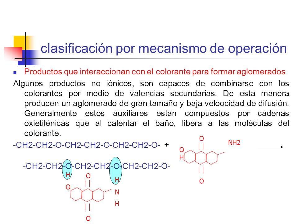 clasificación por mecanismo de operación Productos que interaccionan con el colorante para formar aglomerados Algunos productos no iónicos, son capace