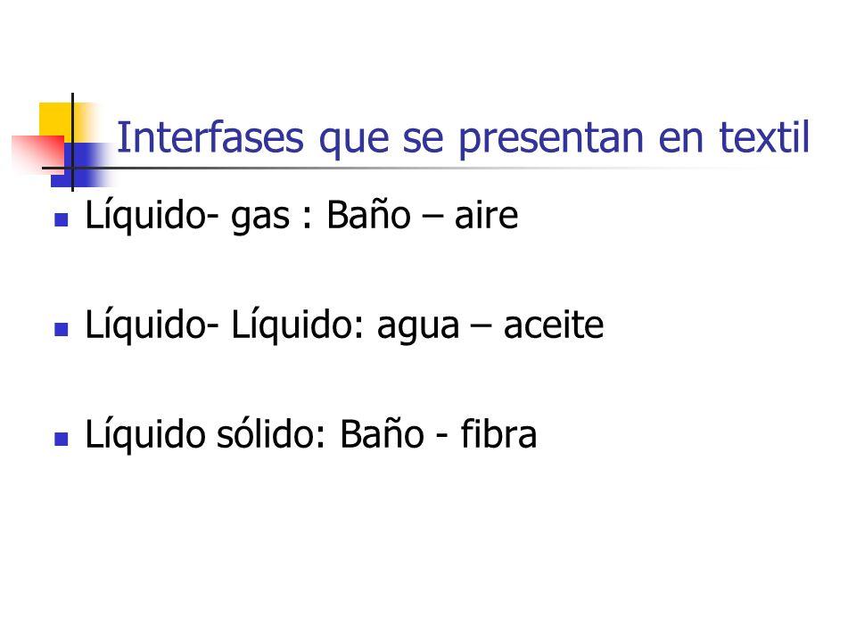 Interfases que se presentan en textil Líquido- gas : Baño – aire Líquido- Líquido: agua – aceite Líquido sólido: Baño - fibra