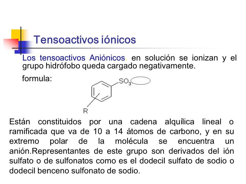 Tensoactivos iónicos Los tensoactivos Aniónicos. en solución se ionizan y el grupo hidrófobo queda cargado negativamente. formula: Están constituidos