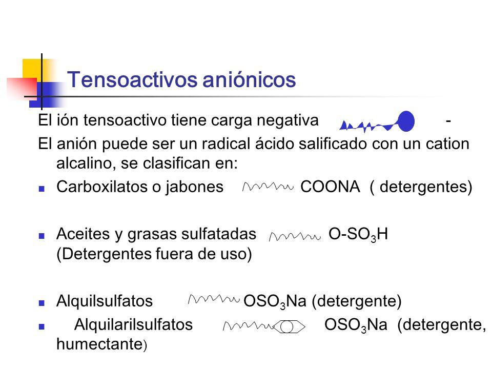 Tensoactivos aniónicos El ión tensoactivo tiene carga negativa - El anión puede ser un radical ácido salificado con un cation alcalino, se clasifican