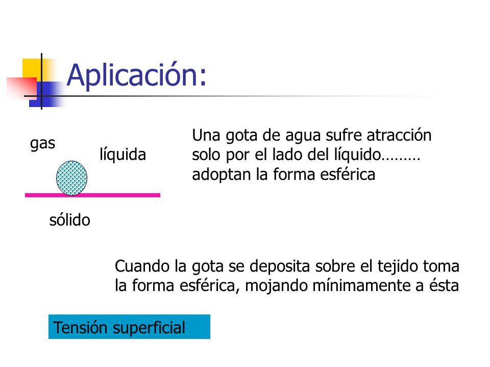 Aplicación: sólido líquida gas Una gota de agua sufre atracción solo por el lado del líquido……… adoptan la forma esférica Cuando la gota se deposita s