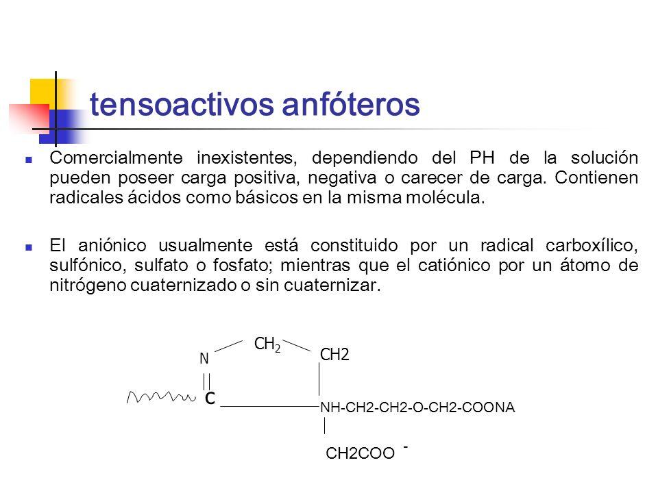tensoactivos anfóteros Comercialmente inexistentes, dependiendo del PH de la solución pueden poseer carga positiva, negativa o carecer de carga. Conti