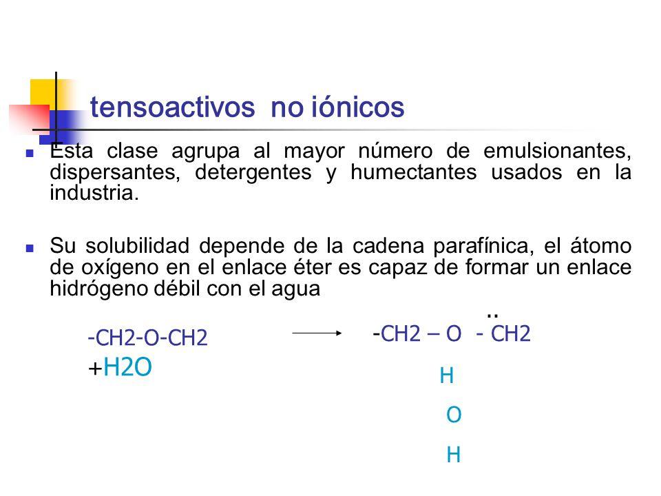 tensoactivos no iónicos Esta clase agrupa al mayor número de emulsionantes, dispersantes, detergentes y humectantes usados en la industria. Su solubil