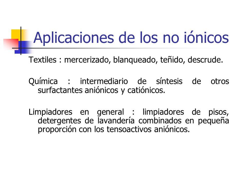Aplicaciones de los no iónicos Textiles : mercerizado, blanqueado, teñido, descrude. Química : intermediario de síntesis de otros surfactantes aniónic