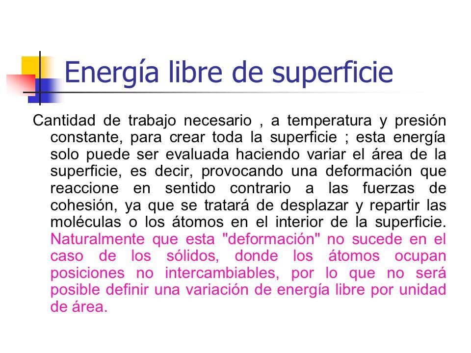 Energía libre de superficie Cantidad de trabajo necesario, a temperatura y presión constante, para crear toda la superficie ; esta energía solo puede