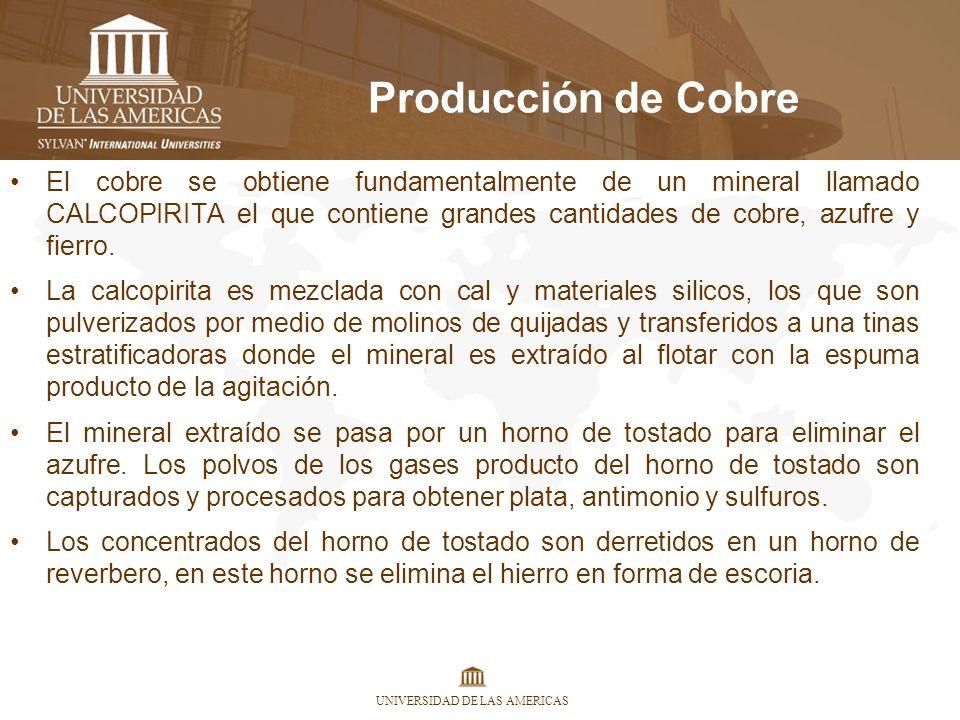 UNIVERSIDAD DE LAS AMERICAS Producción de Cobre El cobre se obtiene fundamentalmente de un mineral llamado CALCOPIRITA el que contiene grandes cantida