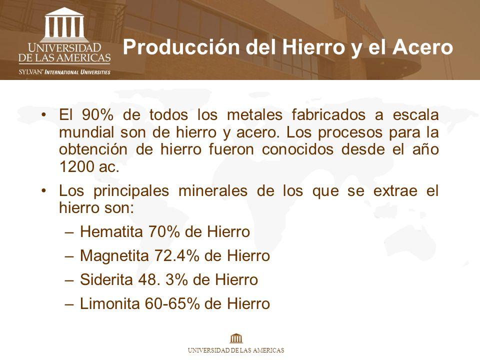 UNIVERSIDAD DE LAS AMERICAS Producción del Hierro y el Acero Para la producción de hierro y acero son necesarios cuatro elementos fundamentales: 1.Mineral de hierro 2.Coque 3.Piedra caliza 4.Aire