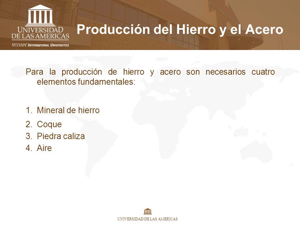 UNIVERSIDAD DE LAS AMERICAS Producción del Hierro y el Acero Para la producción de hierro y acero son necesarios cuatro elementos fundamentales: 1.Min