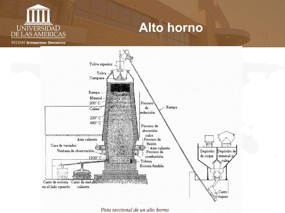 UNIVERSIDAD DE LAS AMERICAS Producción de Plomo El sedimento del tanque espumador pasa a un horno de oxidación, también conocido como horno ablandador.