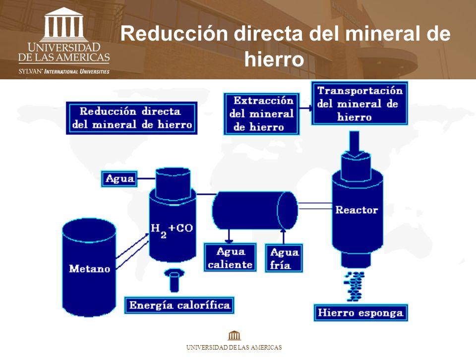 UNIVERSIDAD DE LAS AMERICAS Diferentes procesos de producción de hierro y acero Una vez obtenido el arrabio o el hierro esponja es necesario refinar al hierro para que se transforme hierro o acero comercial.
