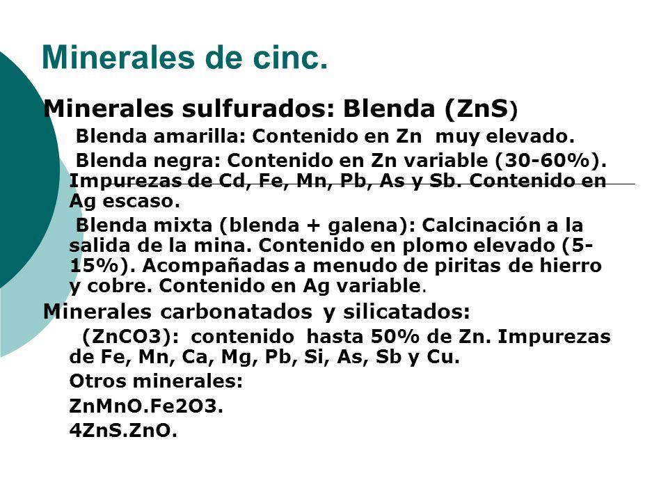 Minerales de cinc. Minerales sulfurados: Blenda (ZnS ) Blenda amarilla: Contenido en Zn muy elevado. Blenda negra: Contenido en Zn variable (30-60%).