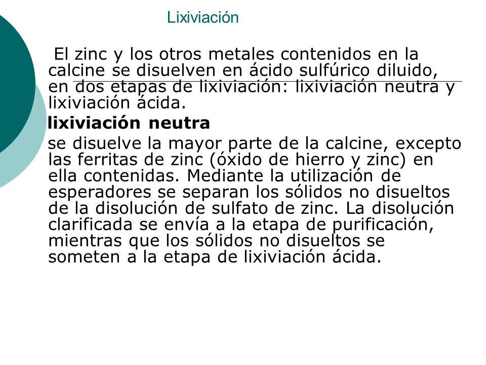 Lixiviación El zinc y los otros metales contenidos en la calcine se disuelven en ácido sulfúrico diluido, en dos etapas de lixiviación: lixiviación ne