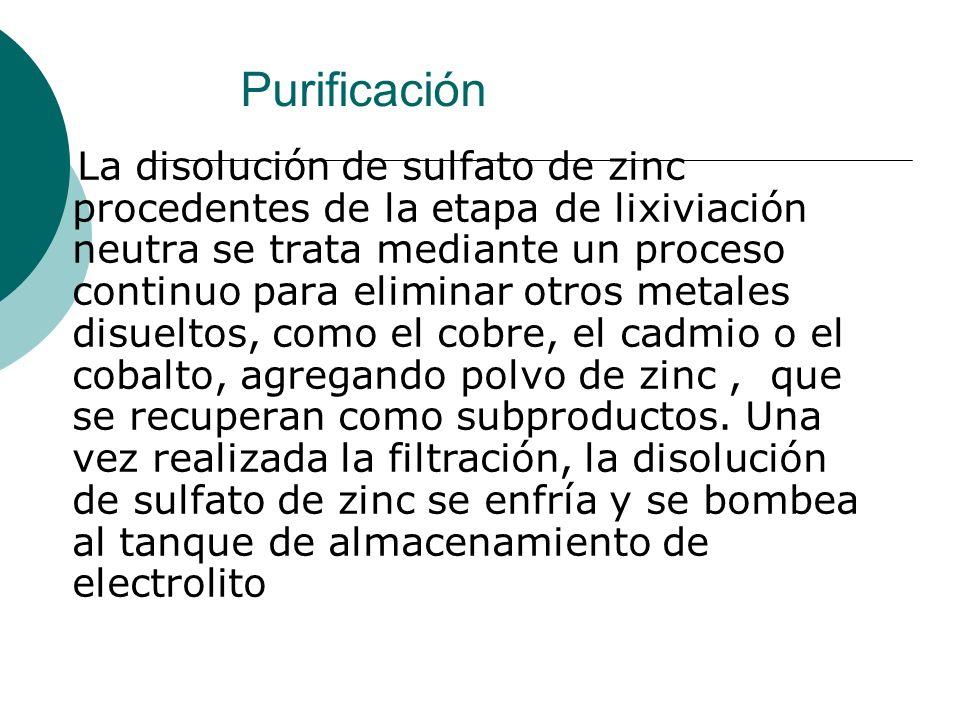 Purificación La disolución de sulfato de zinc procedentes de la etapa de lixiviación neutra se trata mediante un proceso continuo para eliminar otros