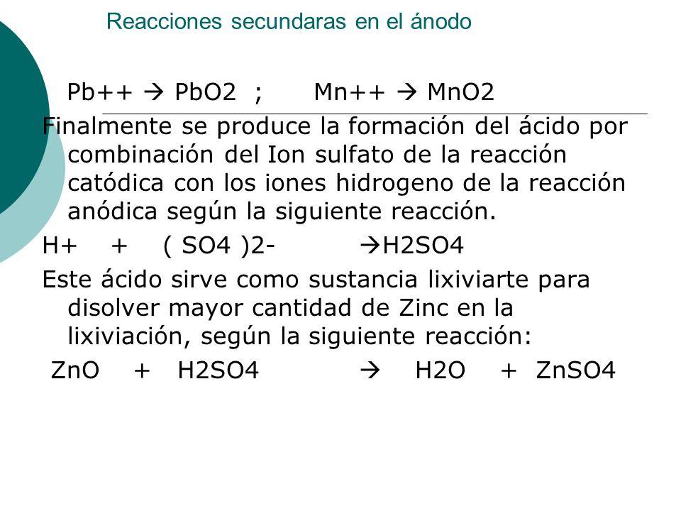 Reacciones secundaras en el ánodo Pb++ PbO2 ; Mn++ MnO2 Finalmente se produce la formación del ácido por combinación del Ion sulfato de la reacción ca