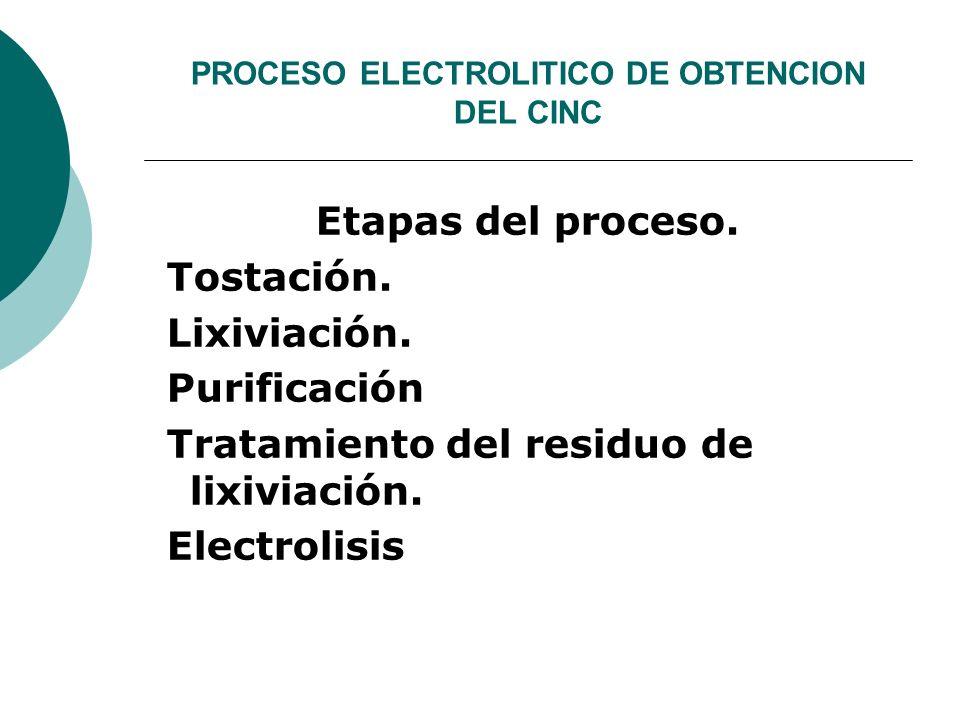 Etapas del proceso. Tostación. Lixiviación. Purificación Tratamiento del residuo de lixiviación. Electrolisis PROCESO ELECTROLITICO DE OBTENCION DEL C