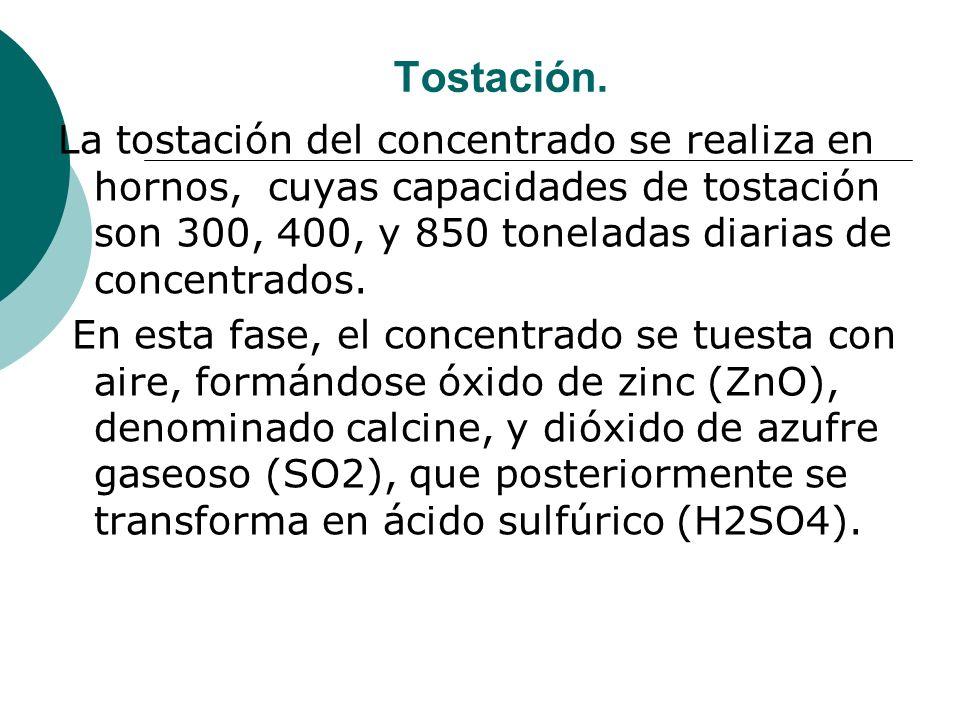 La tostación del concentrado se realiza en hornos, cuyas capacidades de tostación son 300, 400, y 850 toneladas diarias de concentrados. En esta fase,