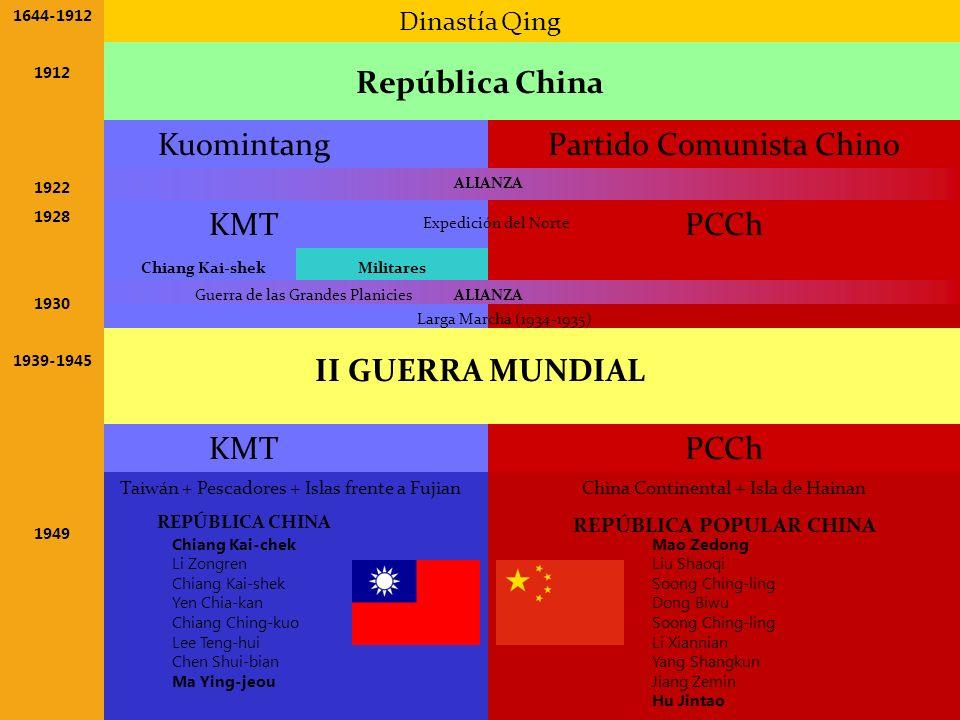 II GUERRA MUNDIAL República China Dinastía Qing KuomintangPartido Comunista Chino KMTPCCh China Continental + Isla de Hainan REPÚBLICA POPULAR CHINA T