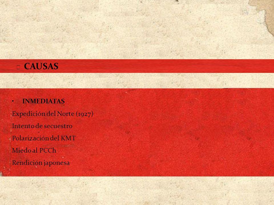 Económicas · Intereses compartidos (territoriales) IDEOLÓGICAS · Diferencias modo de gobierno (democracia socialista frente al comunismo) Políticas · Puesta en práctica de las ideologías CAUSAS