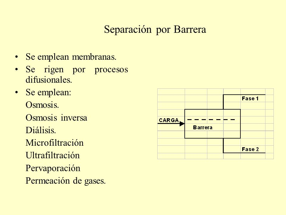 Separación por Barrera Se emplean membranas. Se rigen por procesos difusionales. Se emplean: Osmosis. Osmosis inversa Diálisis. Microfiltración Ultraf