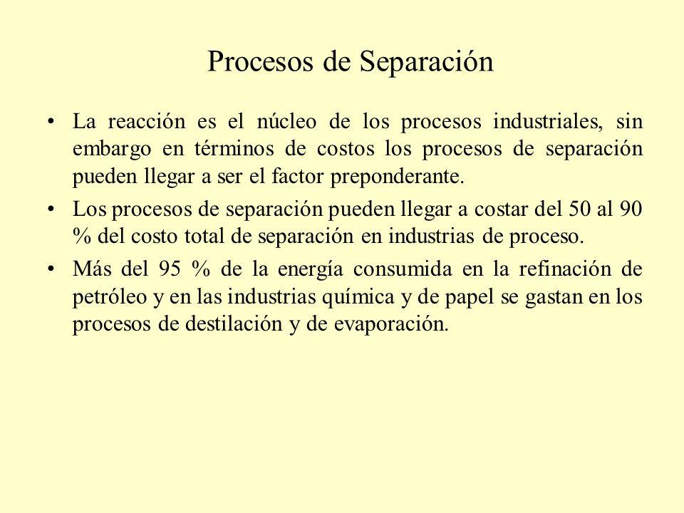 Procesos de Separación La reacción es el núcleo de los procesos industriales, sin embargo en términos de costos los procesos de separación pueden lleg
