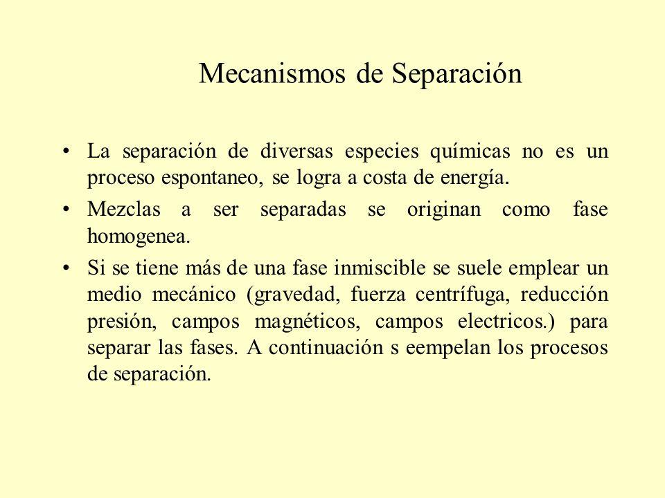 Mecanismos de Separación La separación de diversas especies químicas no es un proceso espontaneo, se logra a costa de energía. Mezclas a ser separadas