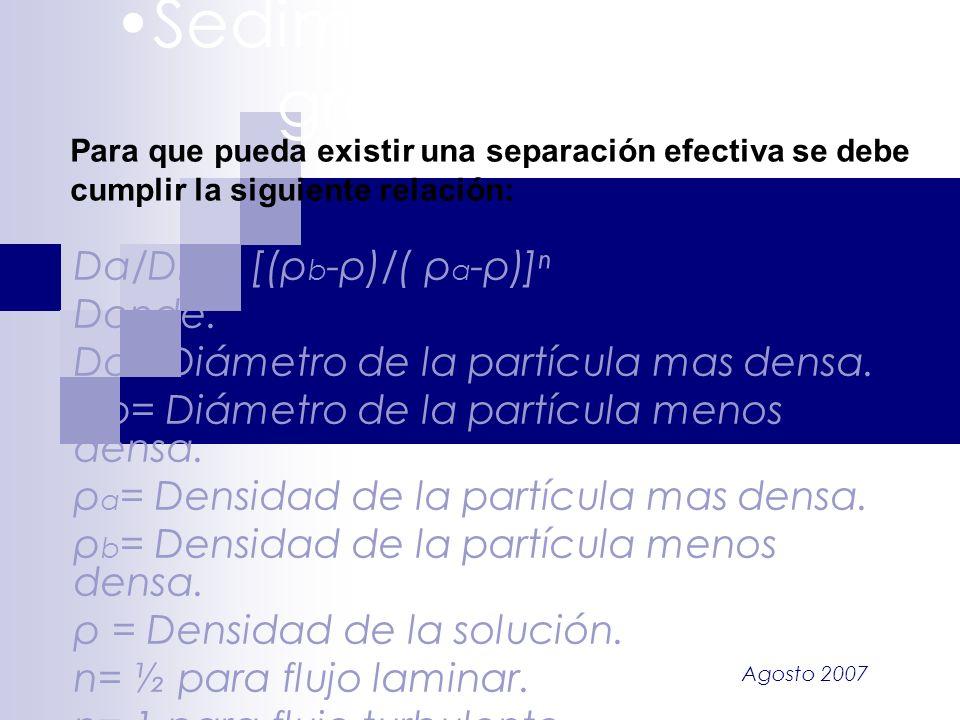 Agosto 2007 Sedimentación por gravedad Da/Db > [(ρ b -ρ)/( ρ a -ρ)] Donde: Da= Diámetro de la partícula mas densa. Db= Diámetro de la partícula menos