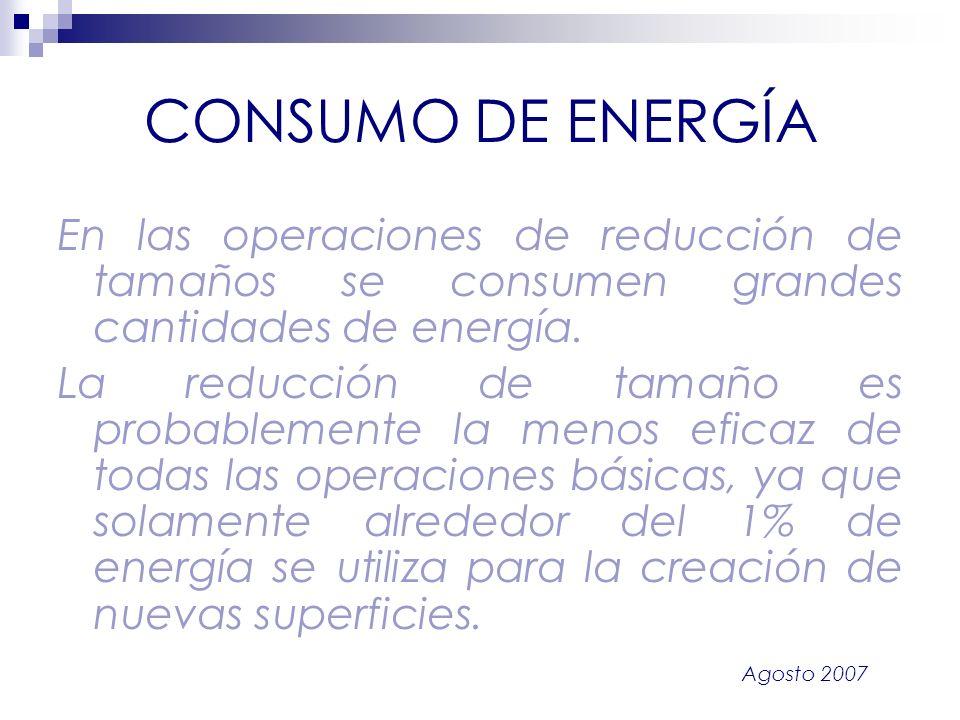 Agosto 2007 CONSUMO DE ENERGÍA En las operaciones de reducción de tamaños se consumen grandes cantidades de energía. La reducción de tamaño es probabl