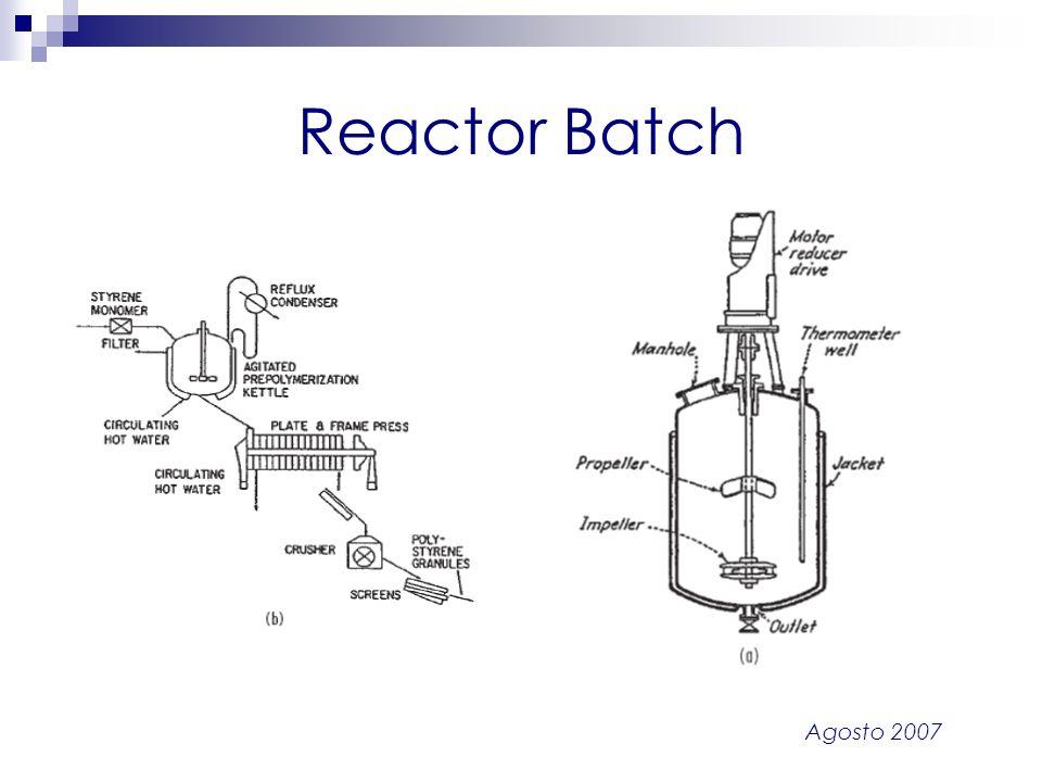 Agosto 2007 Reactor Batch