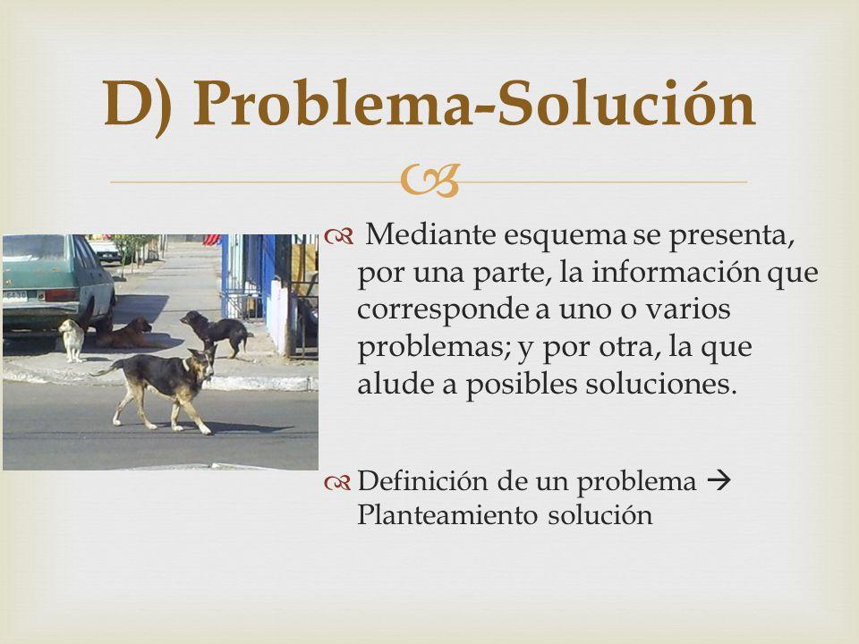 Mediante esquema se presenta, por una parte, la información que corresponde a uno o varios problemas; y por otra, la que alude a posibles soluciones.