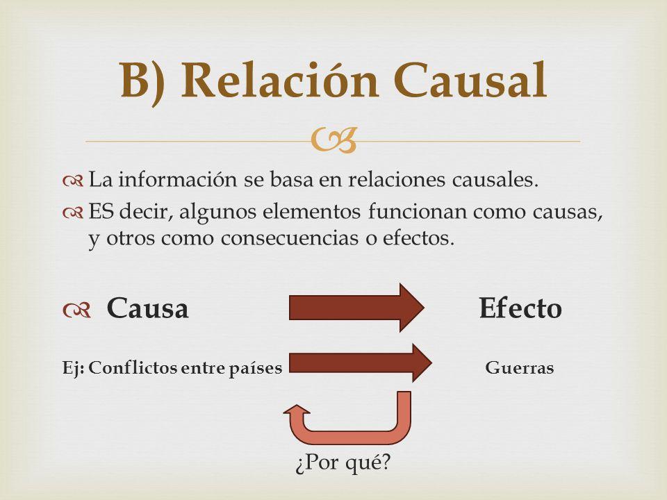 La información se basa en relaciones causales. ES decir, algunos elementos funcionan como causas, y otros como consecuencias o efectos. Causa Efecto E