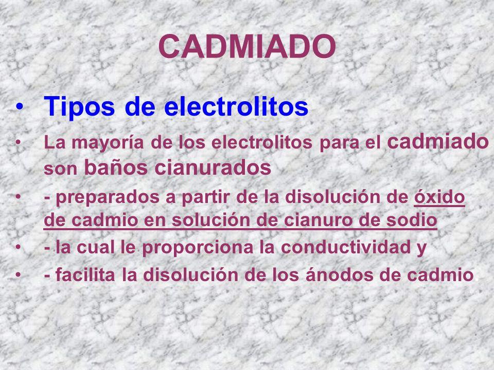 CADMIADO Tipos de electrolitos La mayoría de los electrolitos para el cadmiado son baños cianurados - preparados a partir de la disolución de óxido de