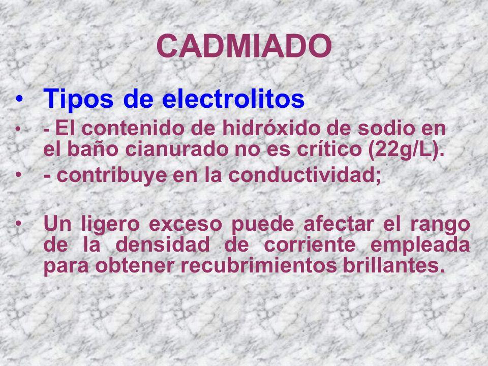 CADMIADO Tipos de electrolitos - El contenido de hidróxido de sodio en el baño cianurado no es crítico (22g/L). - contribuye en la conductividad; Un l