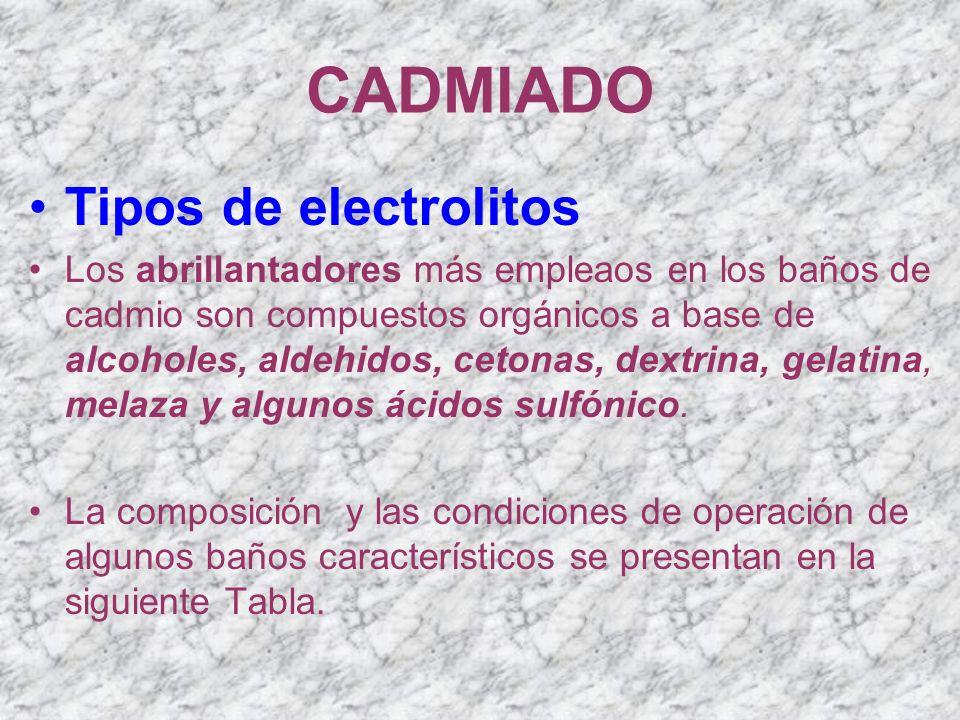 CADMIADO Tipos de electrolitos Los abrillantadores más empleaos en los baños de cadmio son compuestos orgánicos a base de alcoholes, aldehidos, cetona